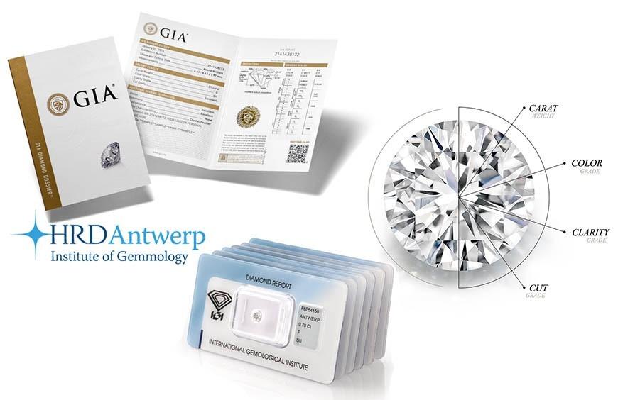 Los Certificados Del Diamante Tallado. Lo Que Tienes Que Saber